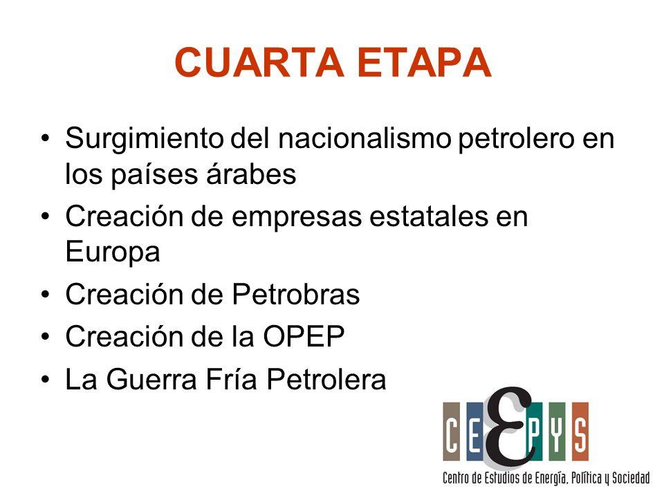 CUARTA ETAPASurgimiento del nacionalismo petrolero en los países árabes. Creación de empresas estatales en Europa.