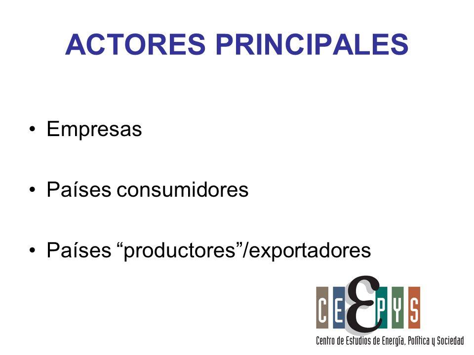 ACTORES PRINCIPALES Empresas Países consumidores