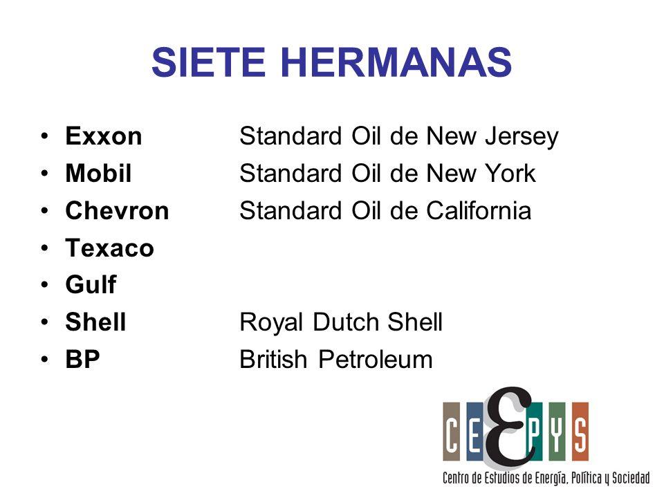 SIETE HERMANAS Exxon Standard Oil de New Jersey