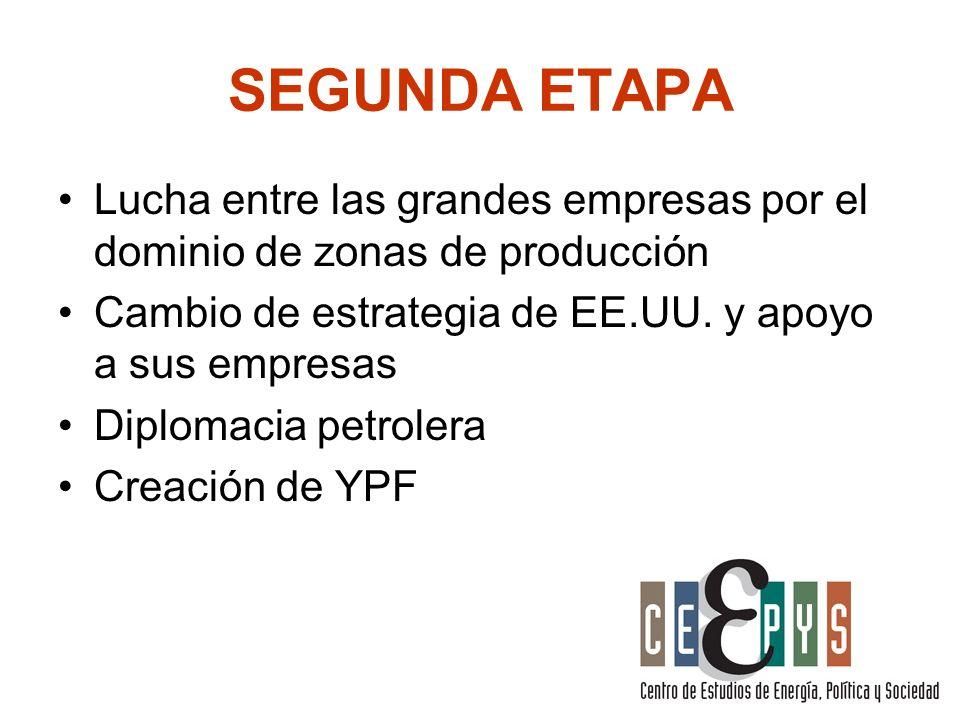 SEGUNDA ETAPA Lucha entre las grandes empresas por el dominio de zonas de producción. Cambio de estrategia de EE.UU. y apoyo a sus empresas.