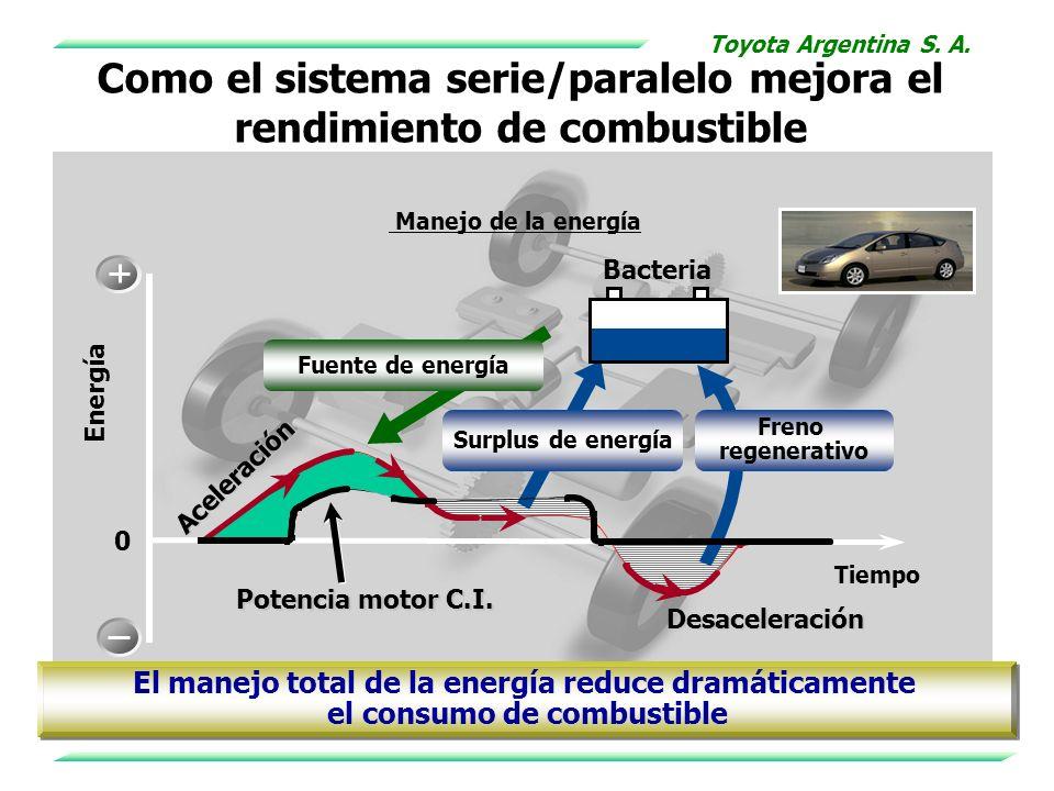 Como el sistema serie/paralelo mejora el rendimiento de combustible