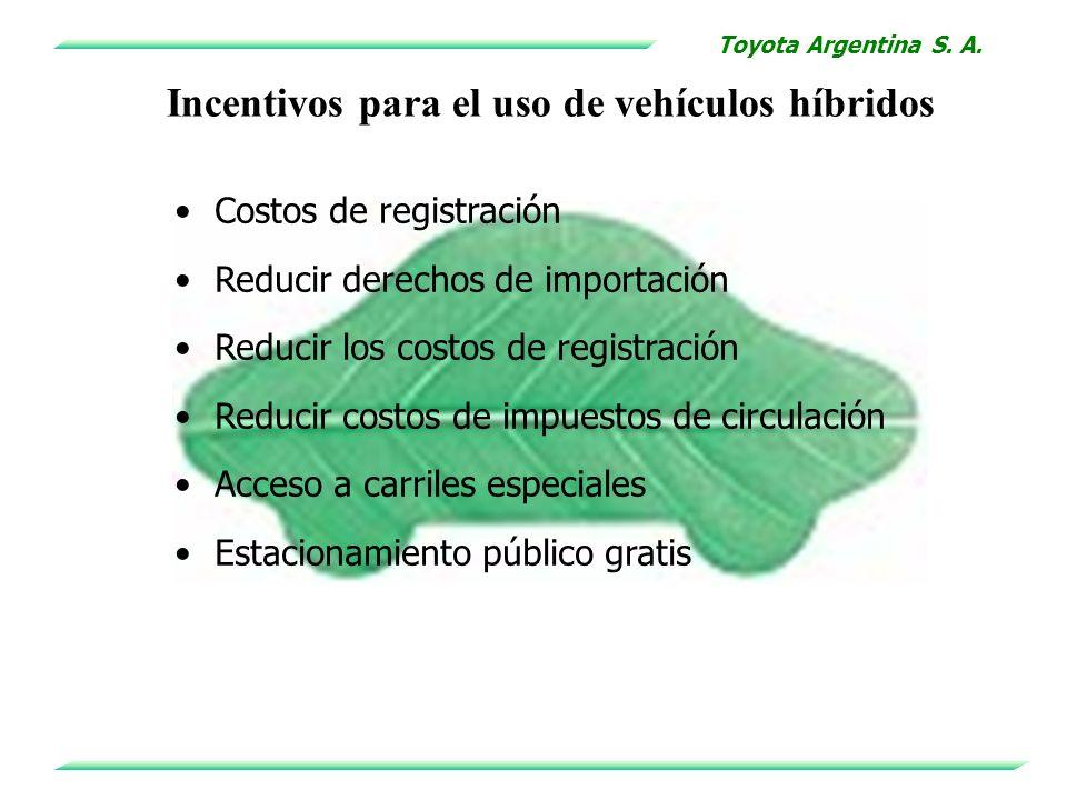 Incentivos para el uso de vehículos híbridos