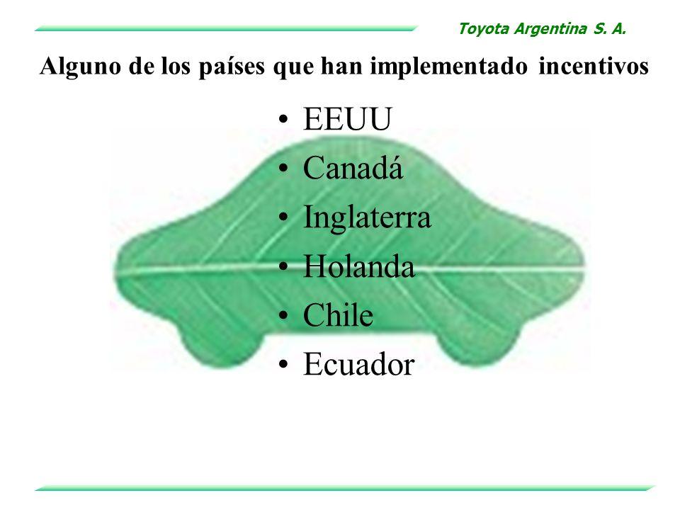 Alguno de los países que han implementado incentivos