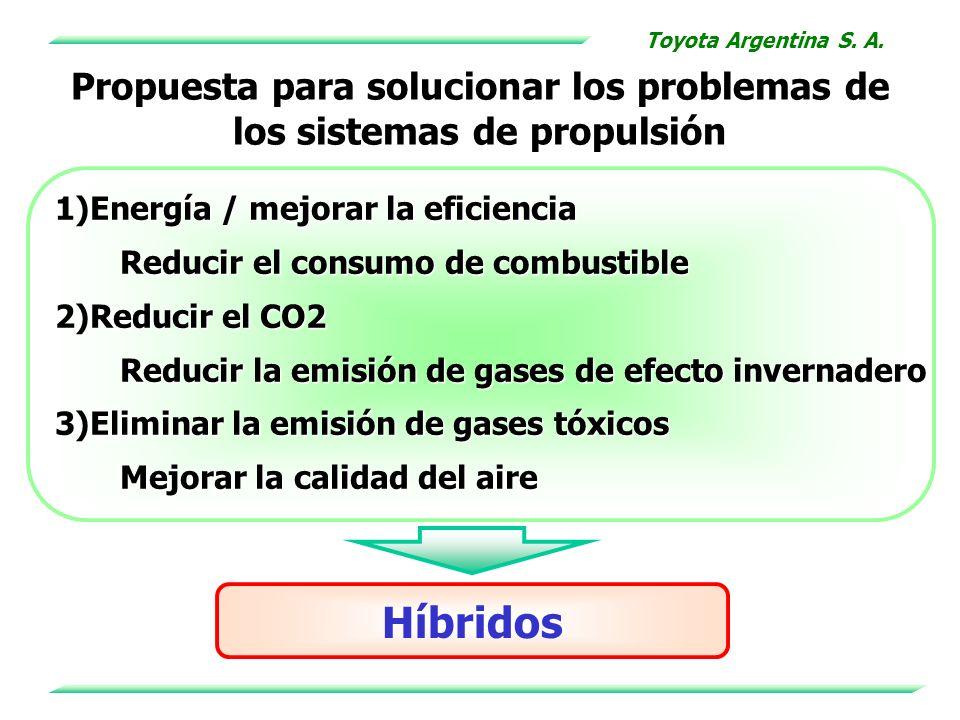Propuesta para solucionar los problemas de los sistemas de propulsión