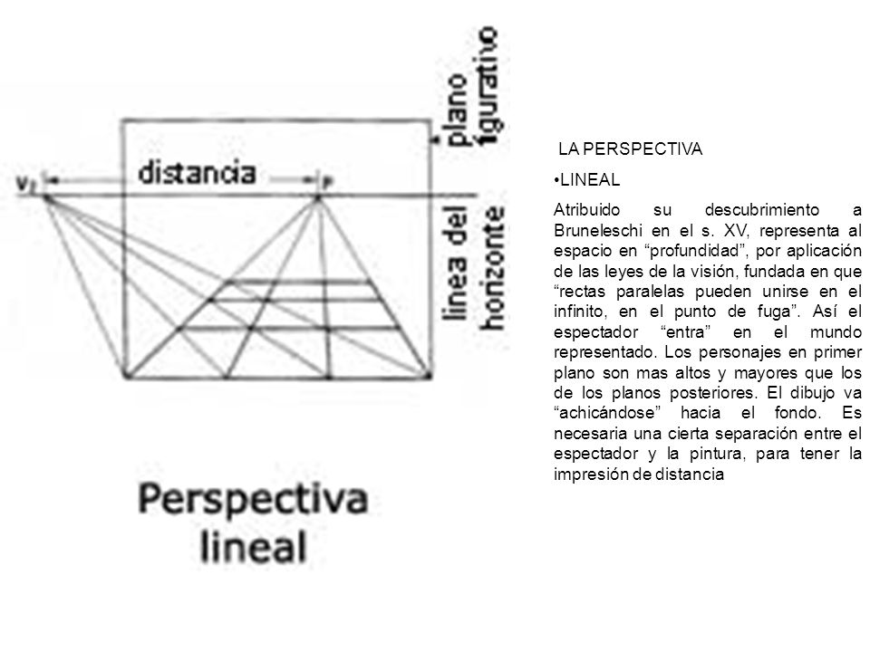 LA PERSPECTIVA •LINEAL.