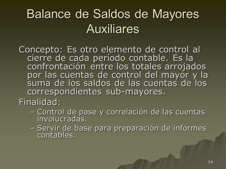 Balance de Saldos de Mayores Auxiliares