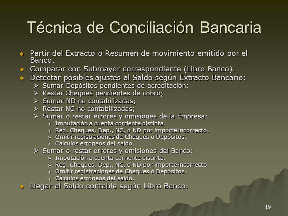 Técnica de Conciliación Bancaria