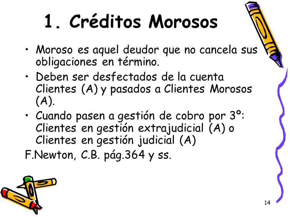 1. Créditos Morosos Moroso es aquel deudor que no cancela sus obligaciones en término.
