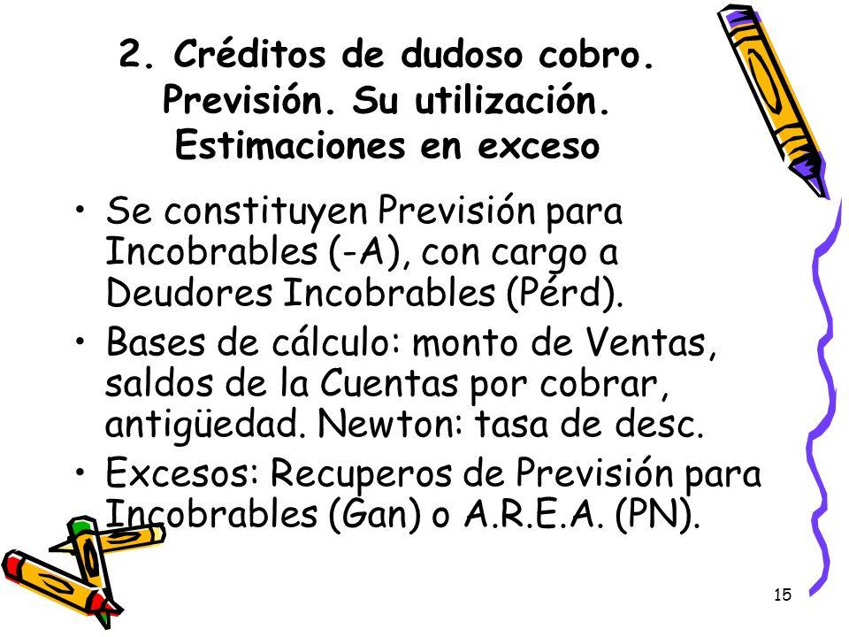 2. Créditos de dudoso cobro. Previsión. Su utilización