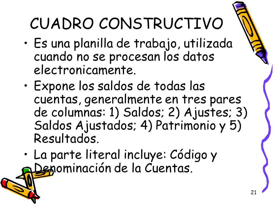 CUADRO CONSTRUCTIVO Es una planilla de trabajo, utilizada cuando no se procesan los datos electronicamente.