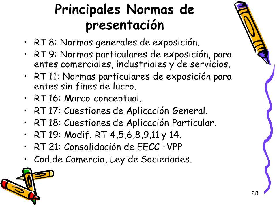 Principales Normas de presentación
