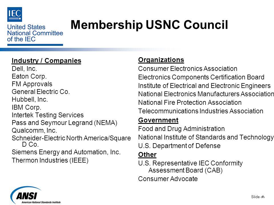 Membership USNC Council