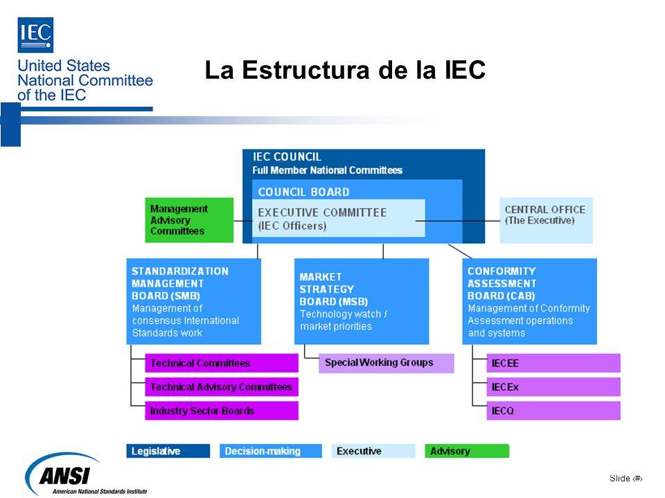 La Estructura de la IEC