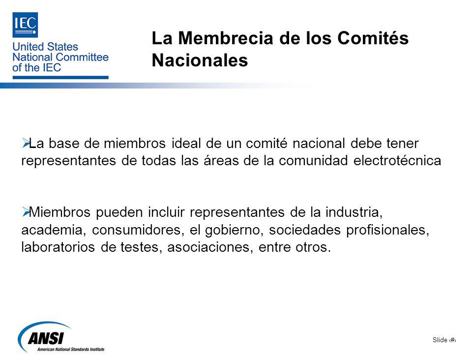 La Membrecia de los Comités Nacionales