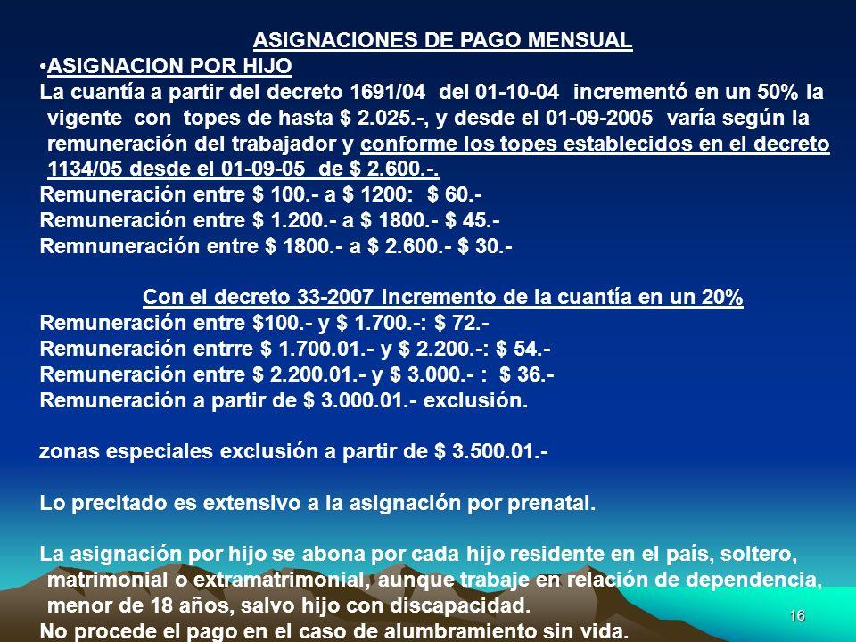 ASIGNACIONES DE PAGO MENSUAL ASIGNACION POR HIJO