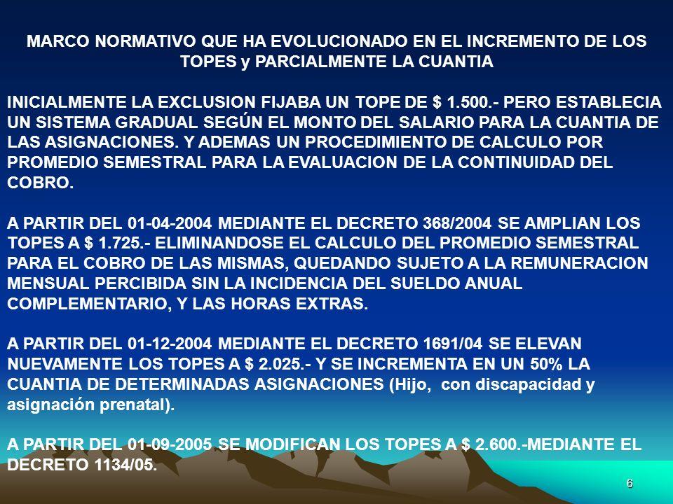 MARCO NORMATIVO QUE HA EVOLUCIONADO EN EL INCREMENTO DE LOS TOPES y PARCIALMENTE LA CUANTIA