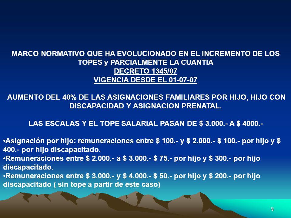 LAS ESCALAS Y EL TOPE SALARIAL PASAN DE $ 3.000.- A $ 4000.-