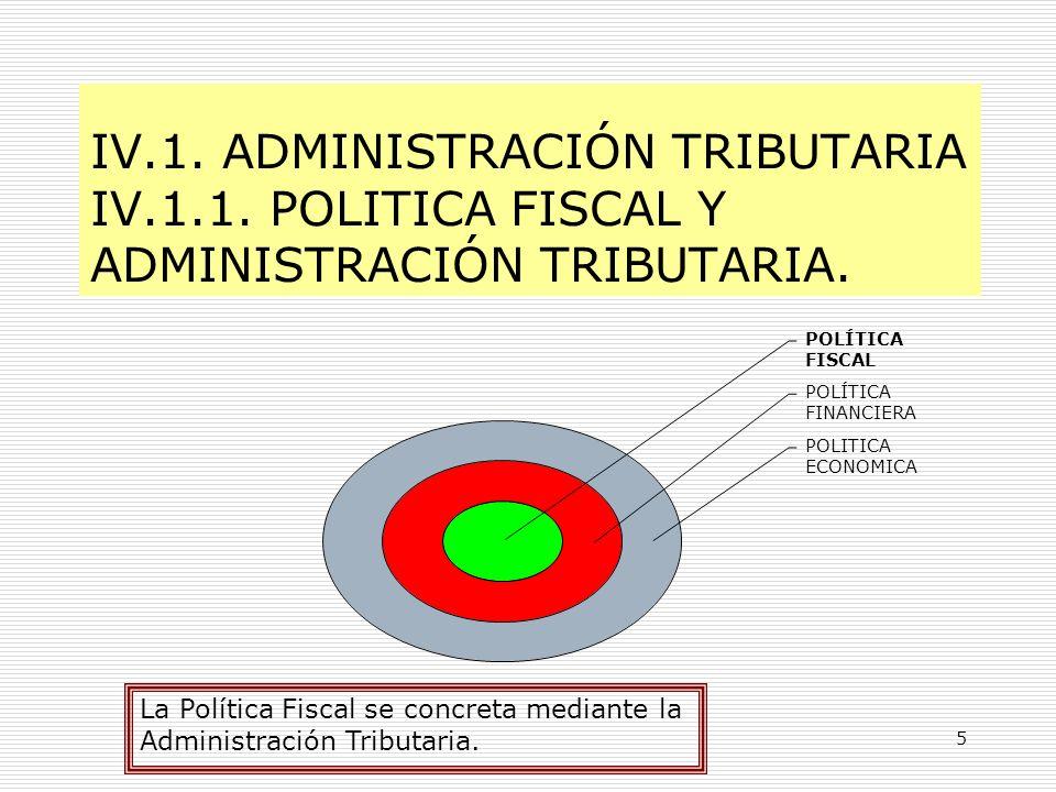 IV. 1. ADMINISTRACIÓN TRIBUTARIA IV. 1. 1
