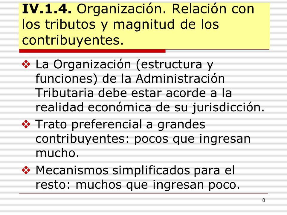 IV.1.4. Organización. Relación con los tributos y magnitud de los contribuyentes.