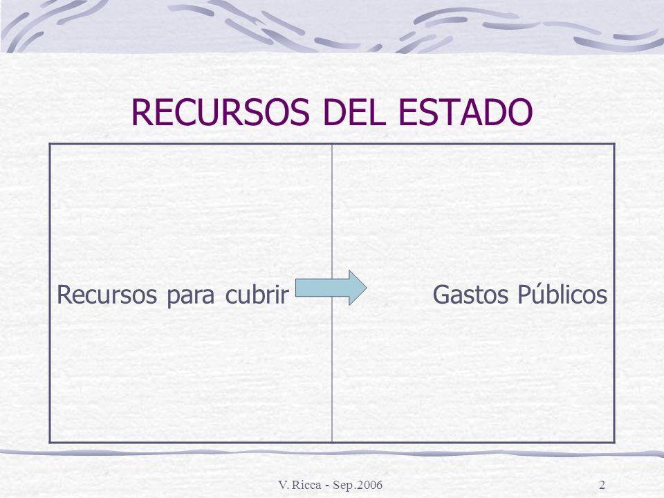 RECURSOS DEL ESTADO Recursos para cubrir Gastos Públicos