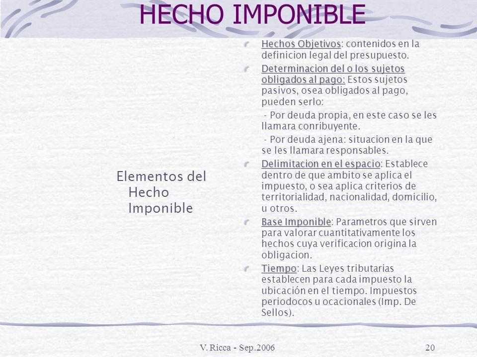 HECHO IMPONIBLE Elementos del Hecho Imponible