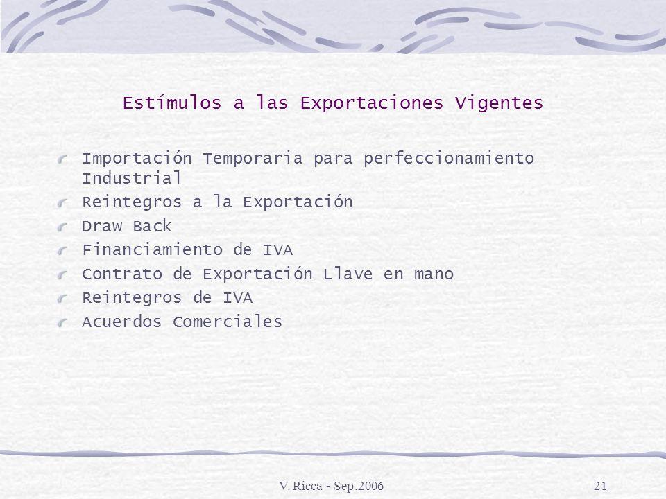 Estímulos a las Exportaciones Vigentes