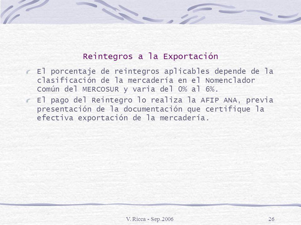 Reintegros a la Exportación