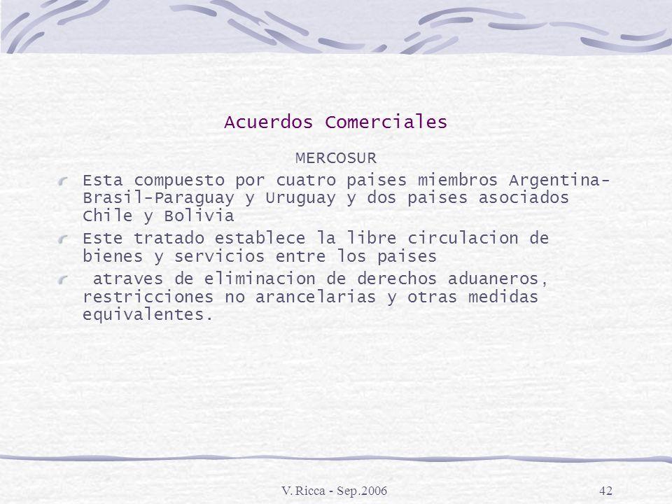 Acuerdos Comerciales MERCOSUR