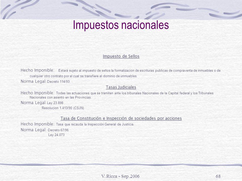 Tasa de Constitución e Inspección de sociedades por acciones