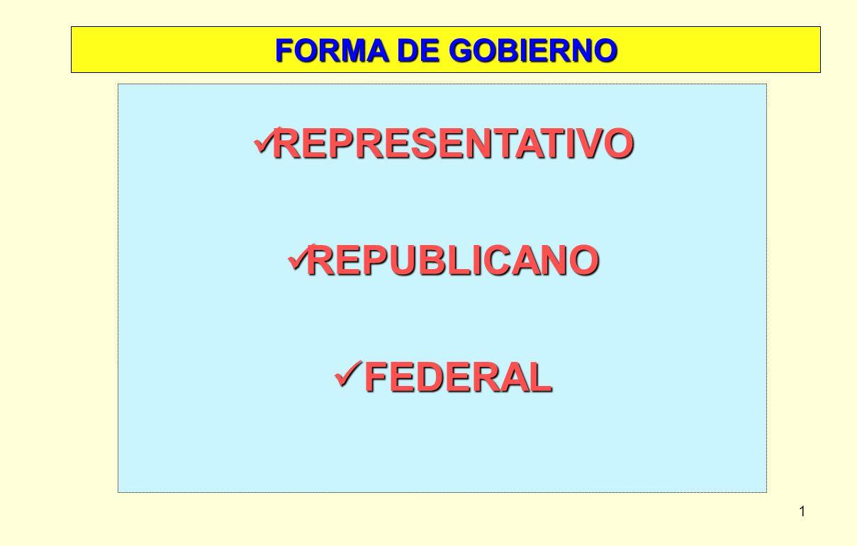 REPRESENTATIVO REPUBLICANO FEDERAL