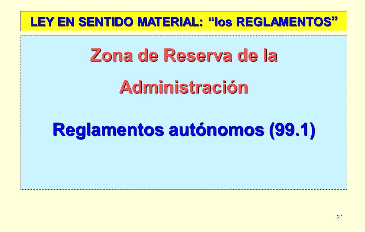 Zona de Reserva de la Administración Reglamentos autónomos (99.1)