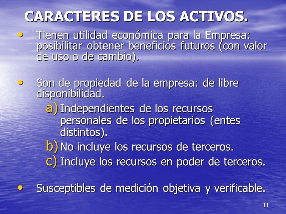 CARACTERES DE LOS ACTIVOS.