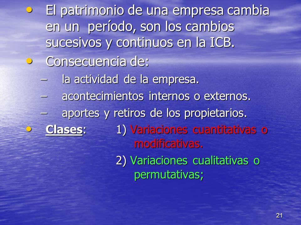 El patrimonio de una empresa cambia en un período, son los cambios sucesivos y continuos en la ICB.