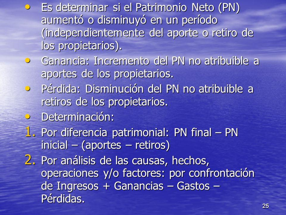 Es determinar si el Patrimonio Neto (PN) aumentó o disminuyó en un período (independientemente del aporte o retiro de los propietarios).