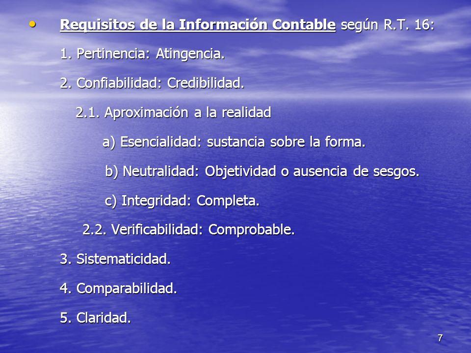 Requisitos de la Información Contable según R.T. 16: