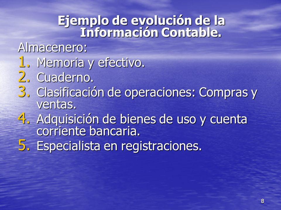 Ejemplo de evolución de la Información Contable.