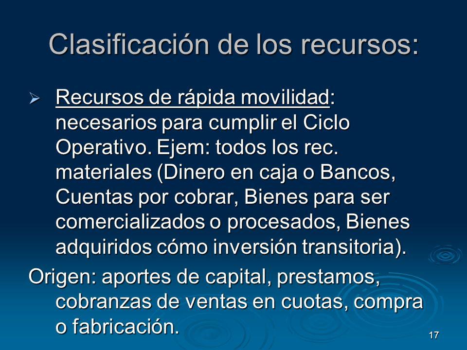 Clasificación de los recursos: