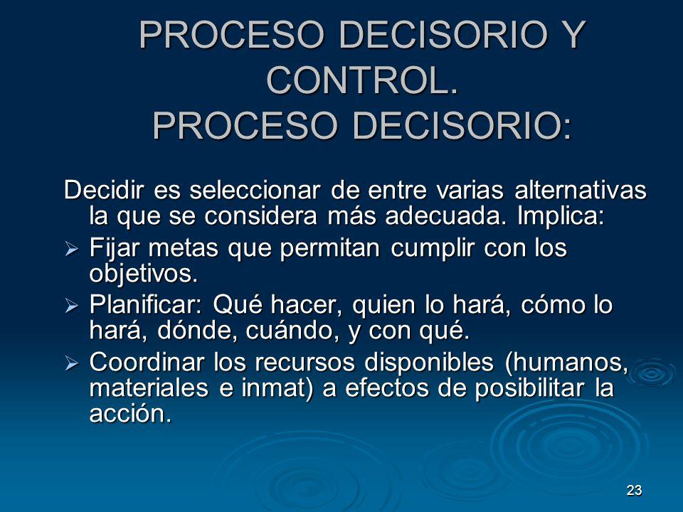PROCESO DECISORIO Y CONTROL. PROCESO DECISORIO: