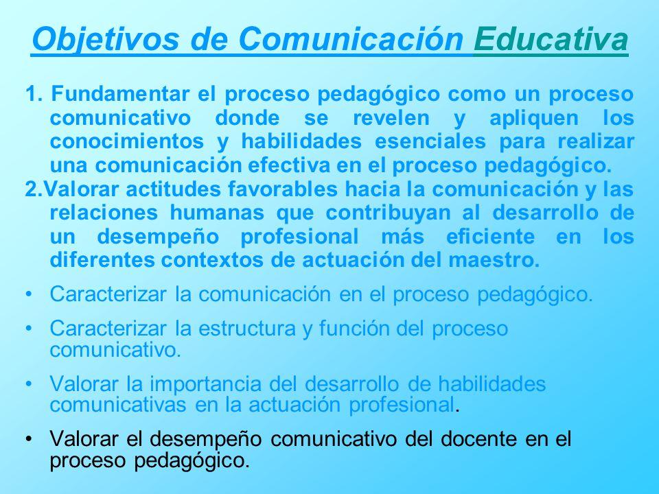 Objetivos de Comunicación Educativa