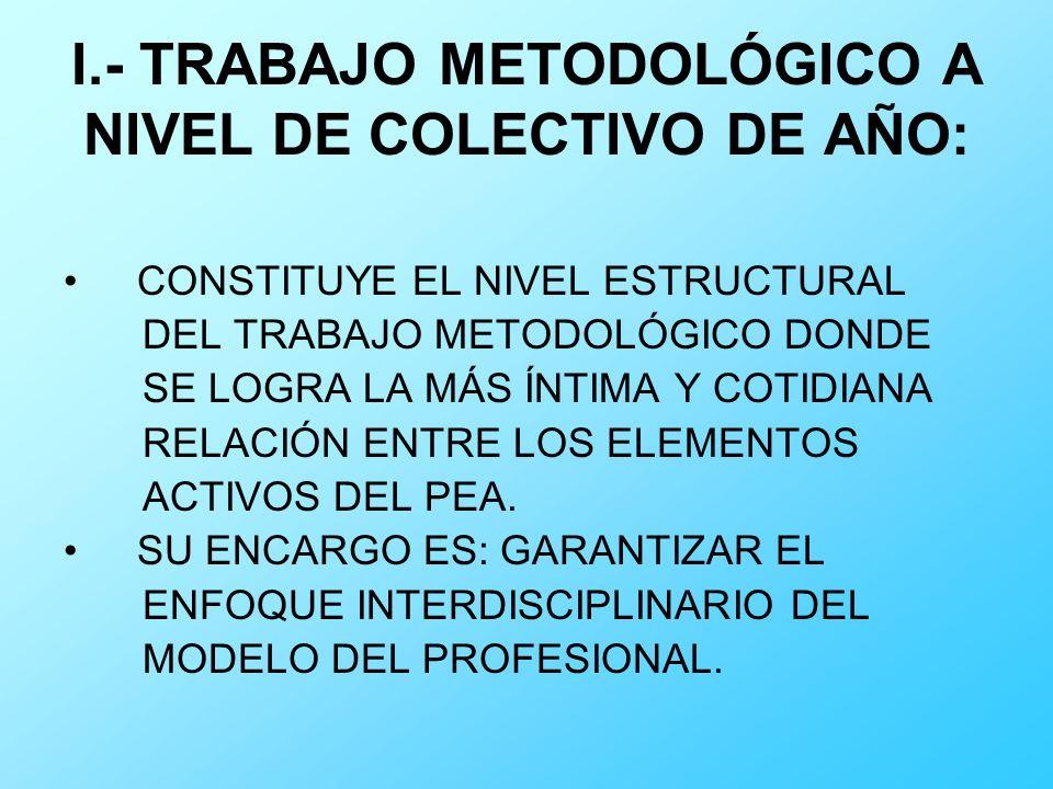 I.- TRABAJO METODOLÓGICO A NIVEL DE COLECTIVO DE AÑO: