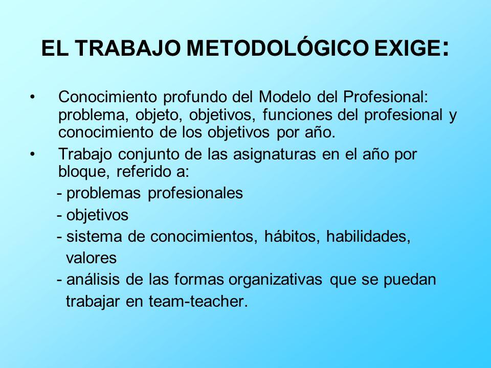 EL TRABAJO METODOLÓGICO EXIGE: