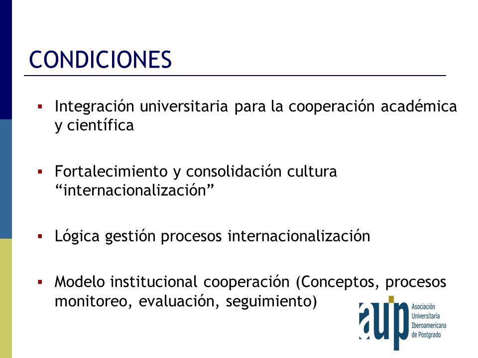 CONDICIONES Integración universitaria para la cooperación académica y científica. Fortalecimiento y consolidación cultura internacionalización