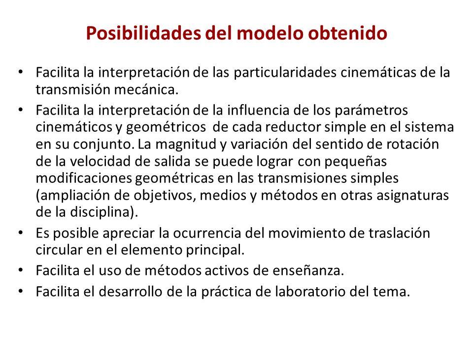 Posibilidades del modelo obtenido