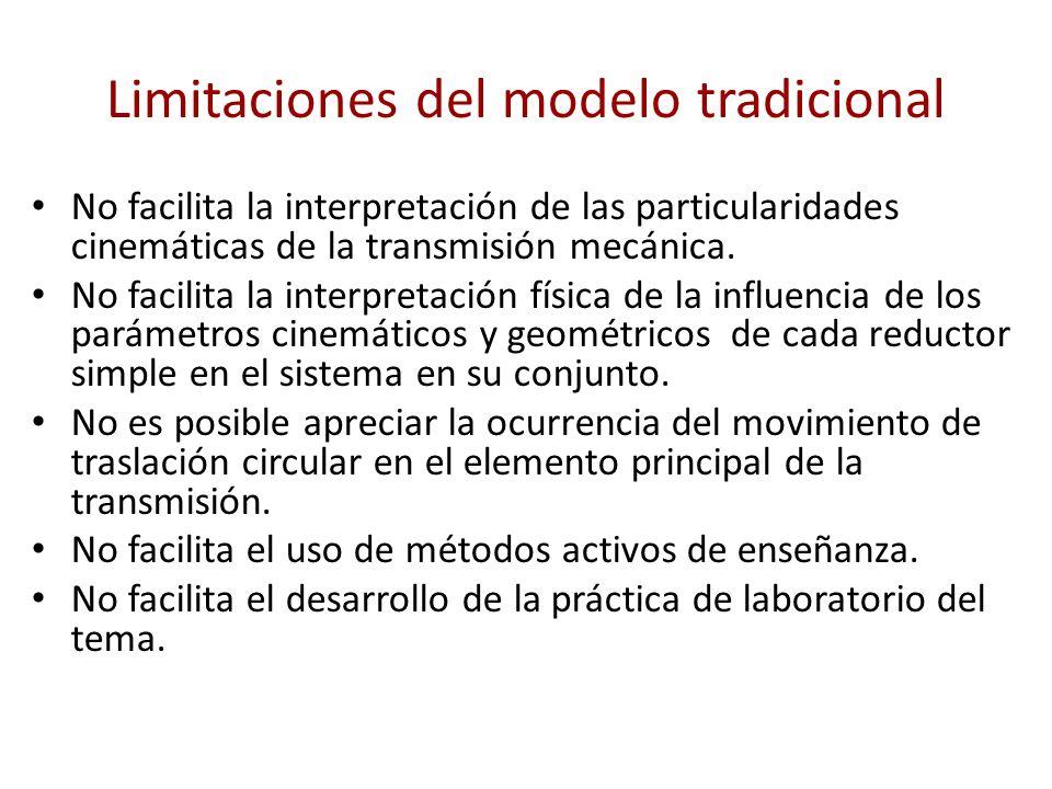 Limitaciones del modelo tradicional