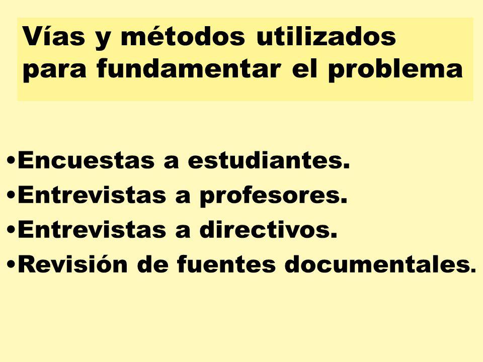 Vías y métodos utilizados para fundamentar el problema