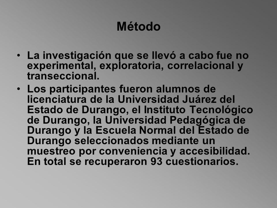 Método La investigación que se llevó a cabo fue no experimental, exploratoria, correlacional y transeccional.