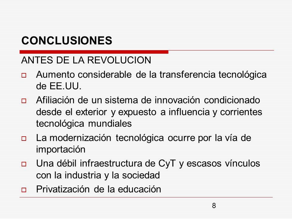CONCLUSIONES ANTES DE LA REVOLUCION