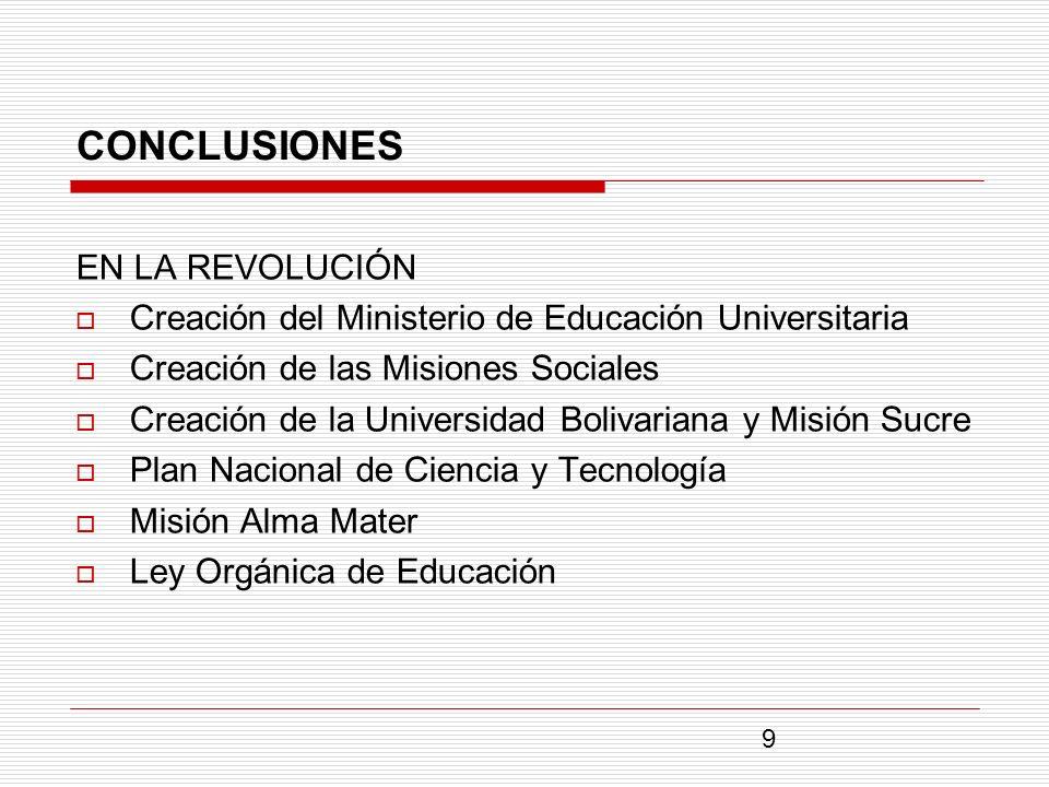 CONCLUSIONES EN LA REVOLUCIÓN