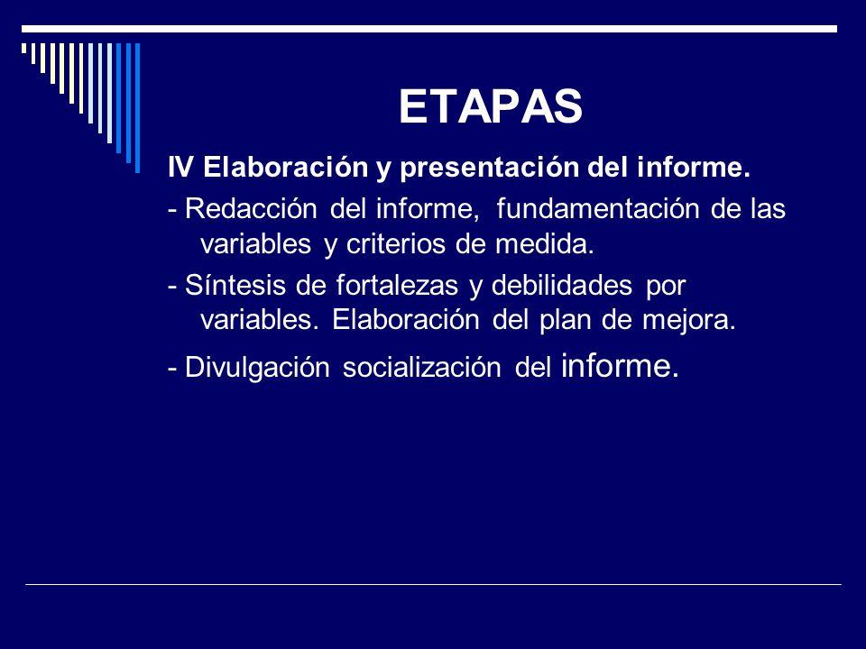 ETAPAS IV Elaboración y presentación del informe.
