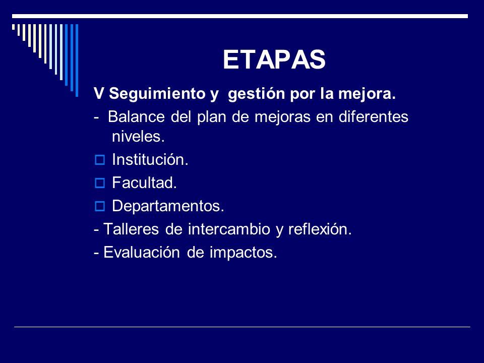 ETAPAS V Seguimiento y gestión por la mejora.